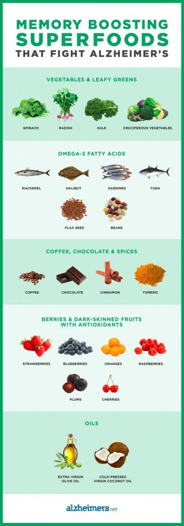 alzheimer nutrition food
